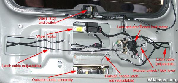 Liftgate X on 2002 Jeep Liberty Fuse Diagram